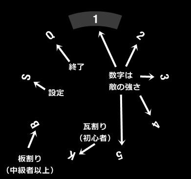 Ozawa-ken選択画面