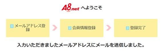A8.net登録6